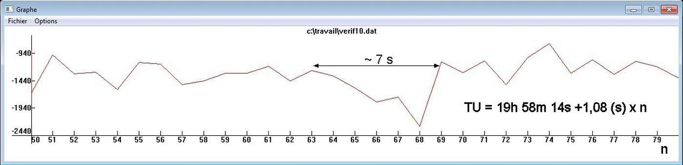 2020-10-26-dione-courbe%20de%20lumiere-i