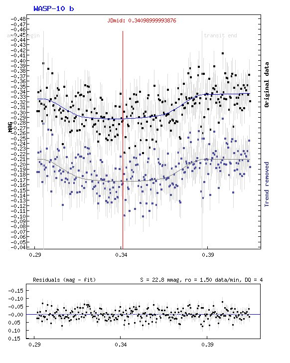 2019-09-16-wasp-10b-courbes-EDT.jpg