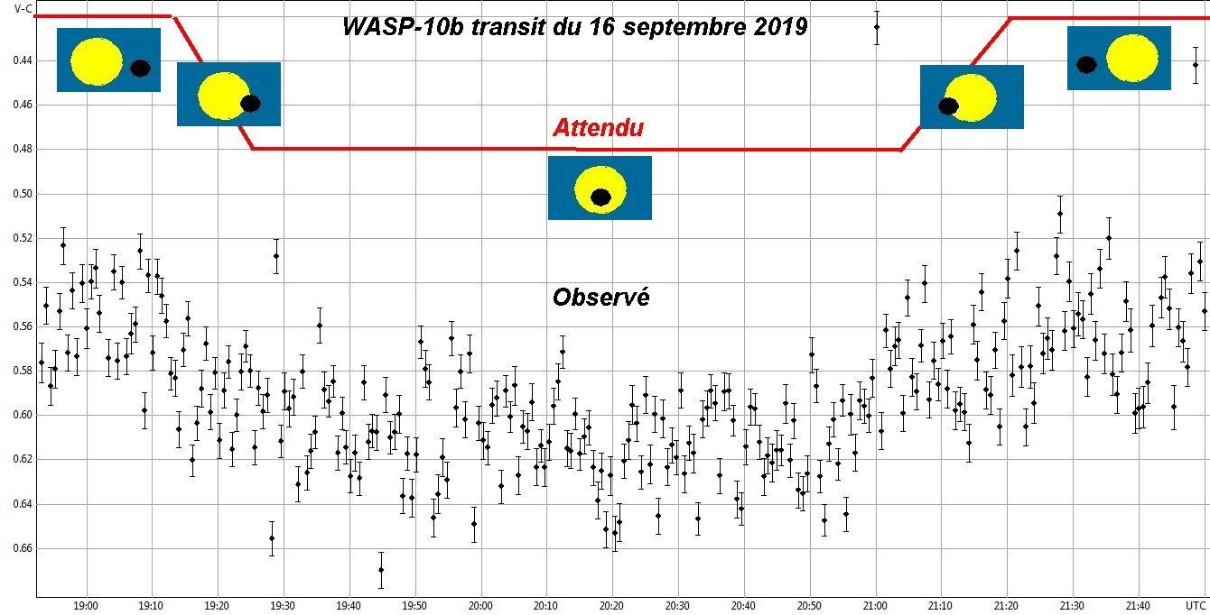 2019-09-16-wasp-10b-dss-vert-muniwin.jpg