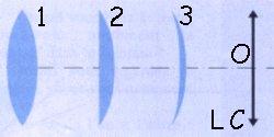 B-Classification et représentation des lentilles  bcb90cc8c614