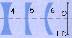 e.m.c.2-Physique-Optique-Lentilles-Page1 f803830da20b
